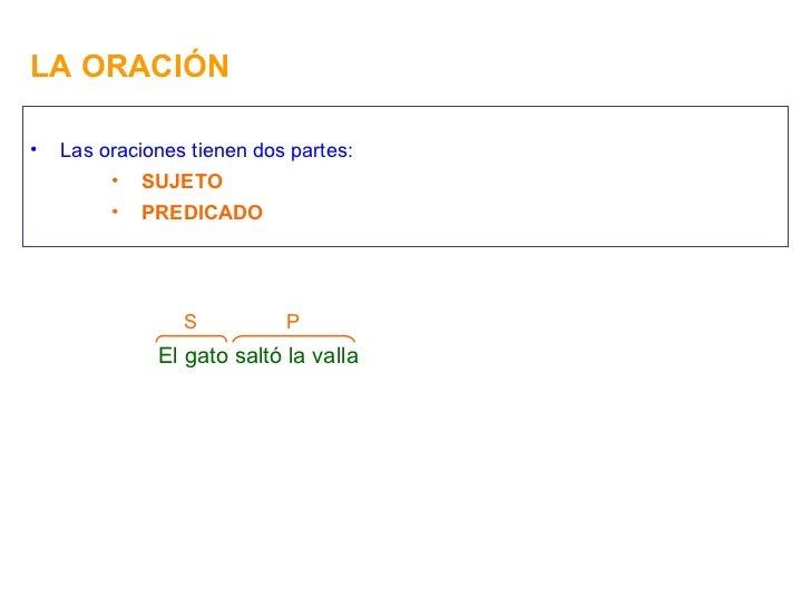 LA ORACIÓN <ul><li>Las oraciones tienen dos partes: </li></ul><ul><ul><ul><li>SUJETO </li></ul></ul></ul><ul><ul><ul><li>P...