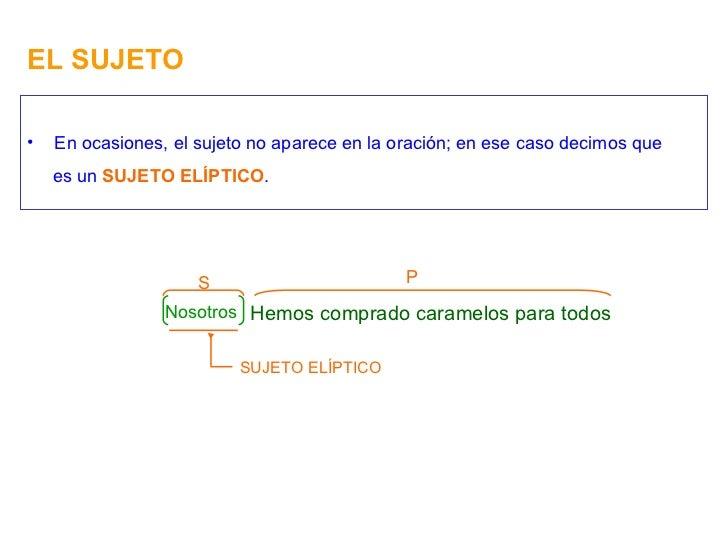 EL SUJETO <ul><li>En ocasiones, el sujeto no aparece en la oración; en ese caso decimos que </li></ul><ul><li>es un  SUJET...