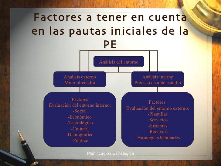 Factores a tener en cuenta  en las pautas iniciales de la PE Análisis del entorno Análisis externo Mirar alrededor Análisi...