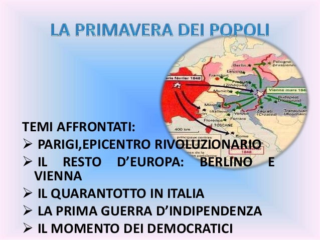 La Primavera Dei Popoli