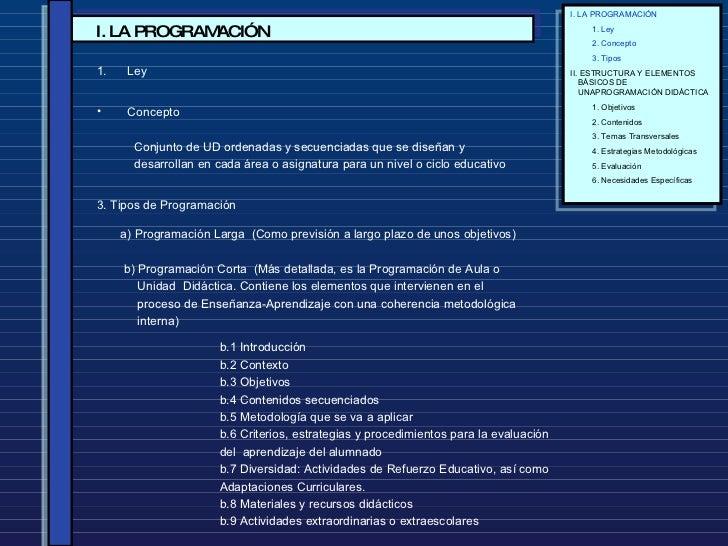 I. LA PROGRAMACIÓN <ul><li>Ley  </li></ul><ul><li>Concepto </li></ul><ul><li>Conjunto de UD ordenadas y secuenciadas que s...