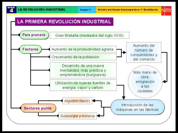 La revolucion-industrial