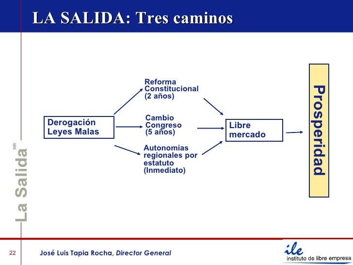 La salida libertad y autonom a regional for Salida libre