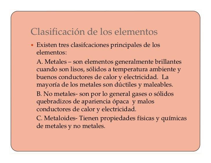 11 - Tabla Periodica Metales Ductiles