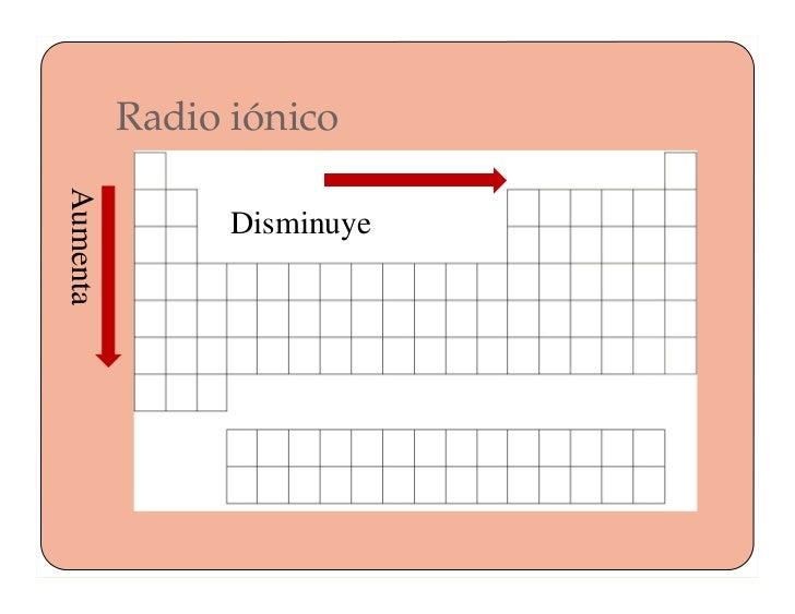 La tabla periodica radio inico aumenta disminuye urtaz Gallery