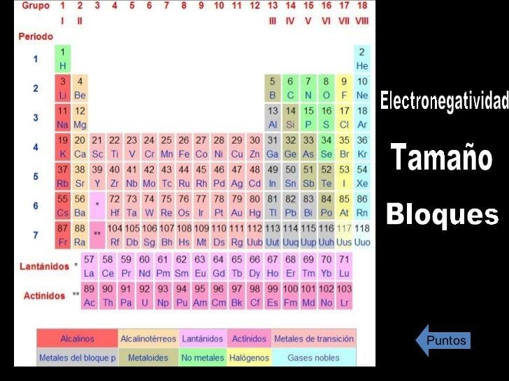 Tabla periodica completa con electronegatividad gallery periodic la tabla periodica se dice atomicoo tabla peridica de los elementos electronegatividad flavorsomefo gallery urtaz Image collections