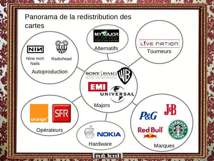 Majors Autoproduction Nine Inch Nails Radiohead Opérateurs Marques Tourneurs Panorama de la redistribution des cartes Alte...