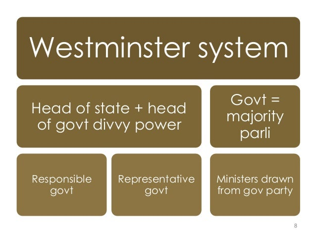 Westminster (London) 7; 8. Westminster System Head Of ...