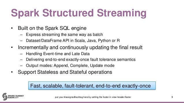 Spark Structured Streaming • Built on the Spark SQL engine – Express streaming the same way as batch – Dataset/DataFrame A...