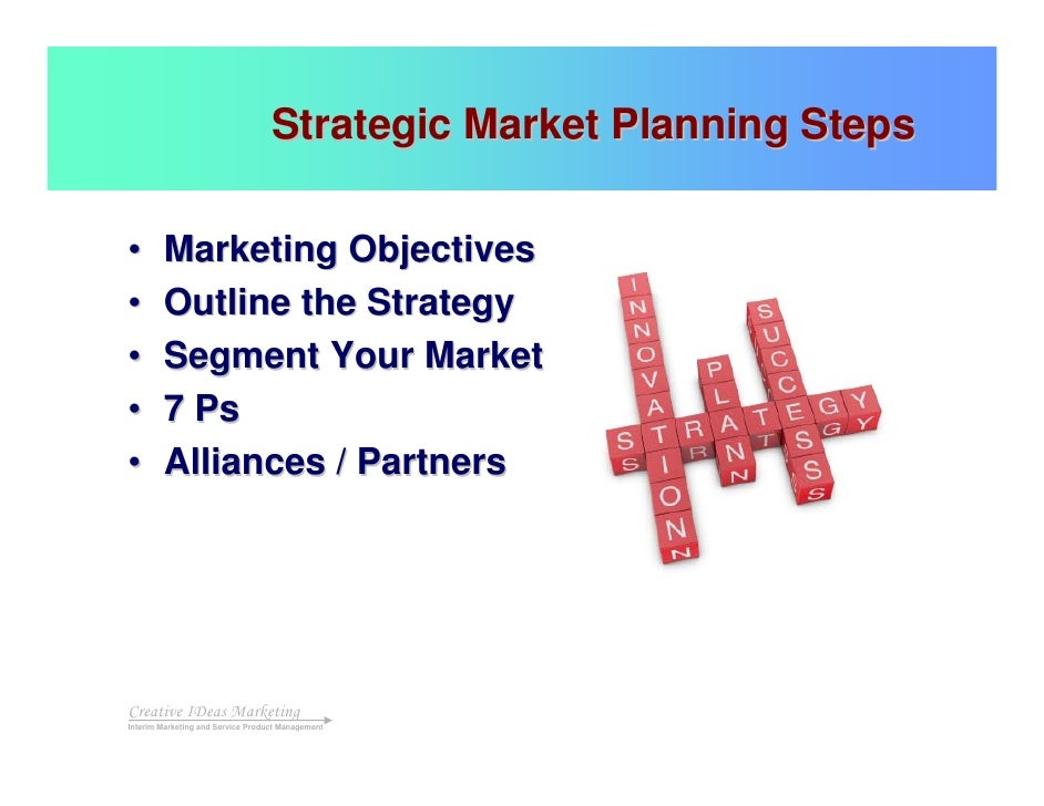 strategic market planning Soyring will work with your facility to help you save on labor costs and improve productivity contact us about our healthcare strategic planning.