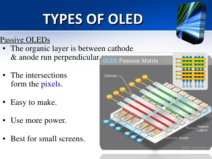 oled thesis