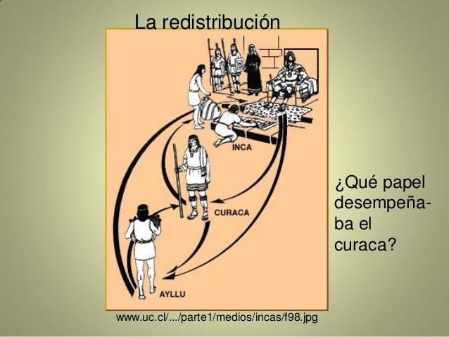 (6) www.uc.cl/.../parte1/medios/incas/f98.jpg La redistribución ¿Qué papel desempeña- ba el curaca?