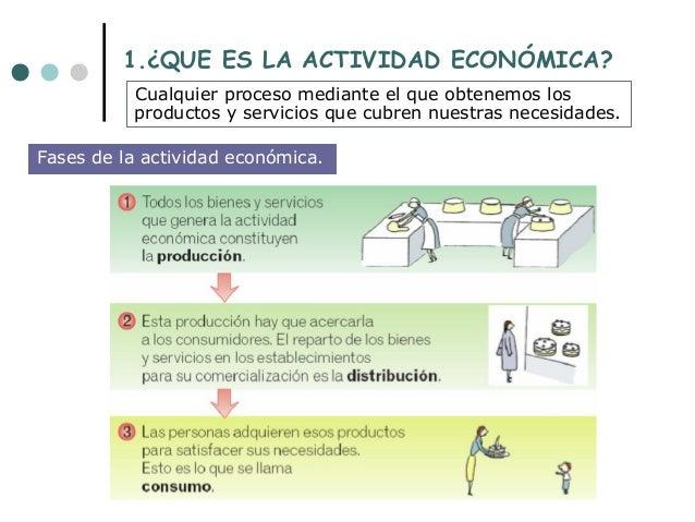 1.¿QUE ES LA ACTIVIDAD ECONÓMICA?          Cualquier proceso mediante el que obtenemos los          productos y servicios ...
