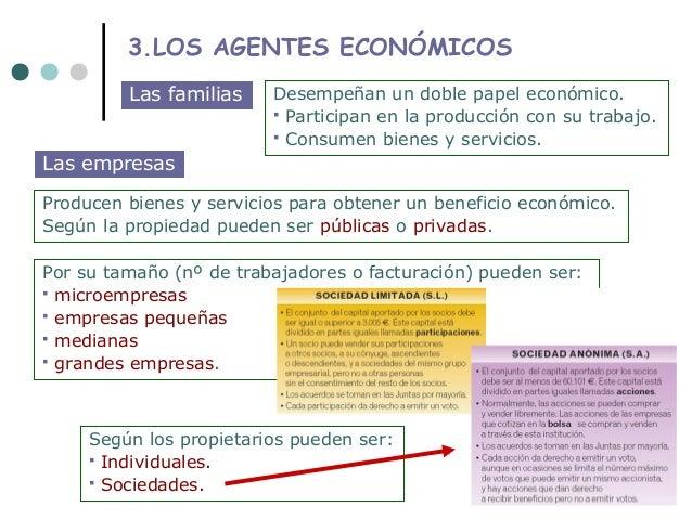 3.LOS AGENTES ECONÓMICOS         Las familias    Desempeñan un doble papel económico.                          Participan...