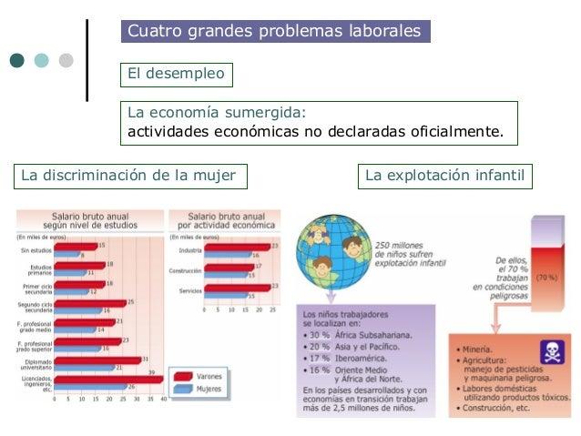 Cuatro grandes problemas laborales              El desempleo              La economía sumergida:              actividades ...