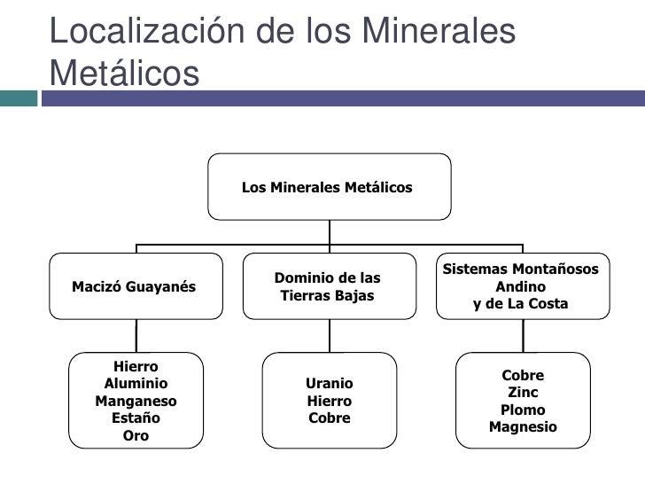 La actividad minera en venezuela for Importancia de los viveros forestales