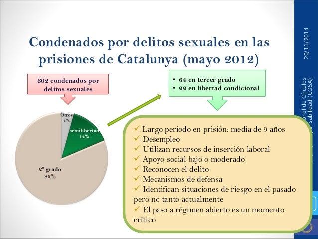 1ªConferencia Internacional de Círculos de Apoyo y Responsabilidad (COSA)  5  Condenados por delitos sexuales en las prisi...