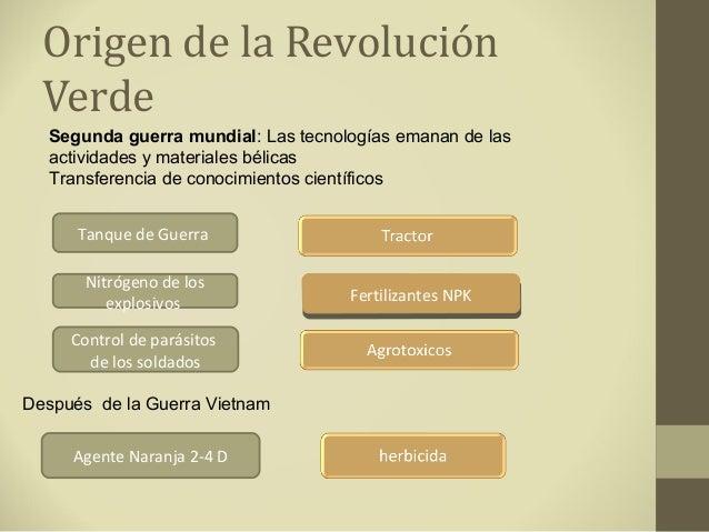 Resultado de imagen para agroecologia Revolucion Verde