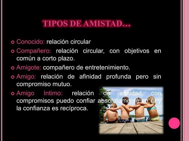 TIPOS DE AMISTAD…  Conocido: relación circular  Compañero: relación circular, con objetivos en común a corto plazo.  Am...