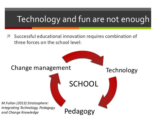 Technology and fun are not enough  Successful educational innovation requires combination of three forces on the school l...