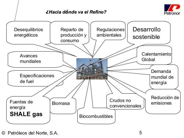 La apuesta por la sostenibilidad de la industria del refino
