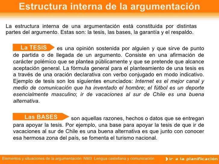 La Argumentación Ppt 2010