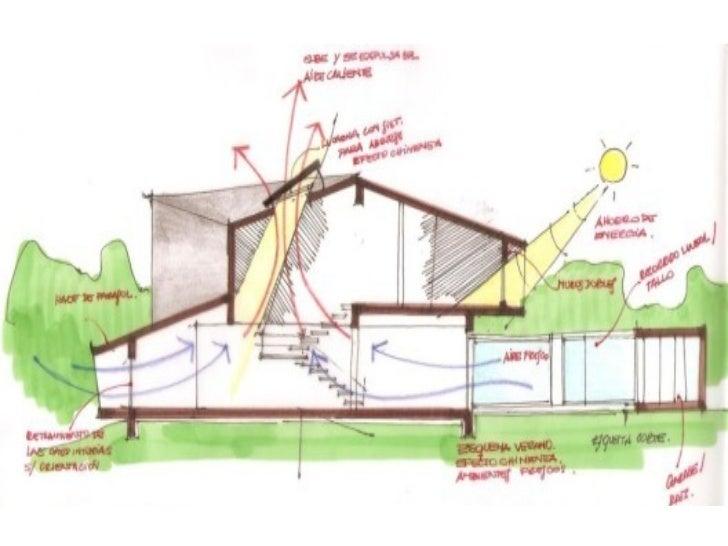 La arquitectura sustentable tambi n denominada for Que es arquitectura wikipedia
