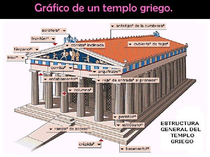 La arquitectura y el arte en la grecia - El color en la arquitectura ...