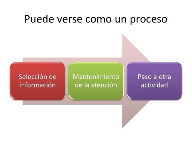 Características particulares de la            atención