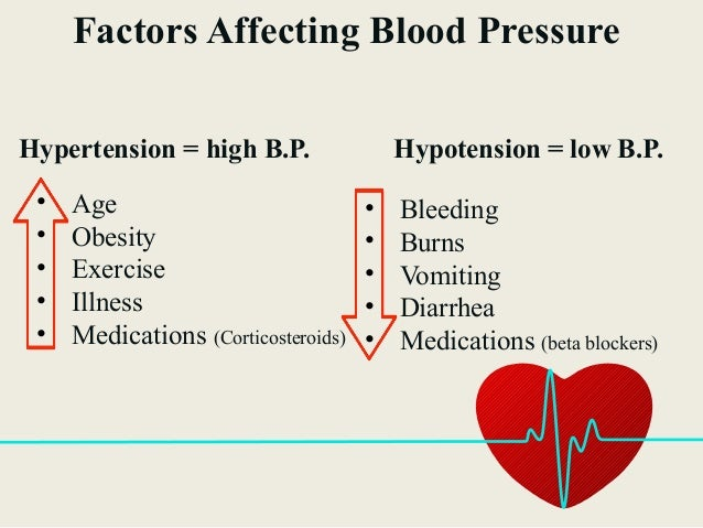 accurately measuring blood pressure factors that Are we measuring blood pressure accurately probably not  of measuring blood pressure is  have high blood pressure lifestyle factors such as.