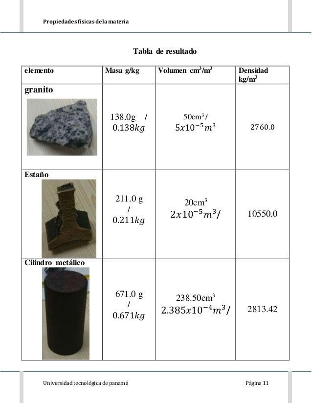 Laboratorio propiedades fisicas de la materia - Propiedades del granito ...