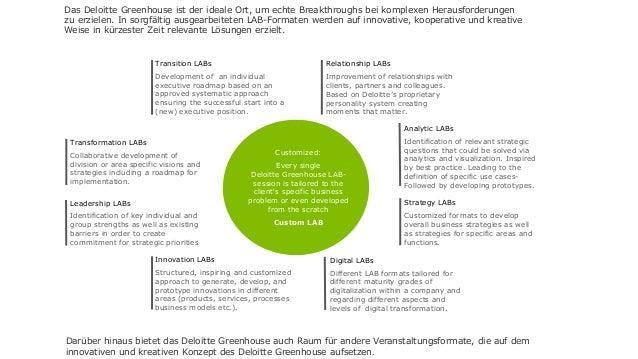 Greenhouse Lab Angebote