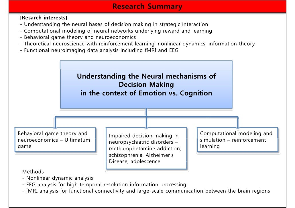emotion and decision making essay The relationship between emotion and reason is commonly thought to be a problematic one essay may 2018 tok essay 'high reason' decision-making.