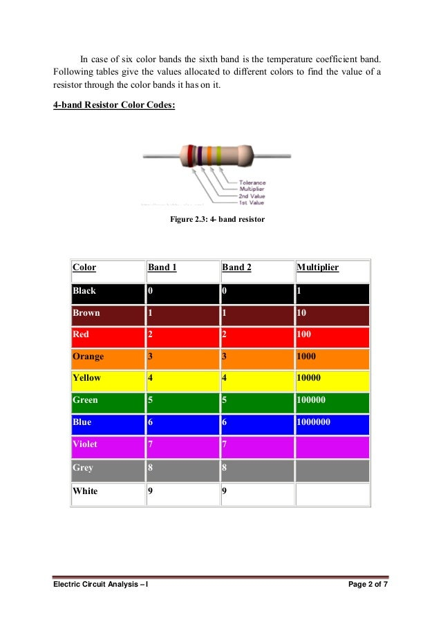 lab 02 resistor color coding and ohms law rh slideshare net