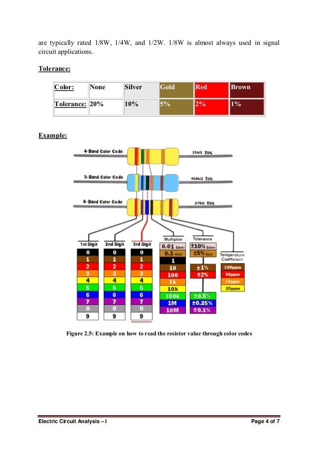 Bands Color Code Circuit - Collection Of Wiring Diagram •