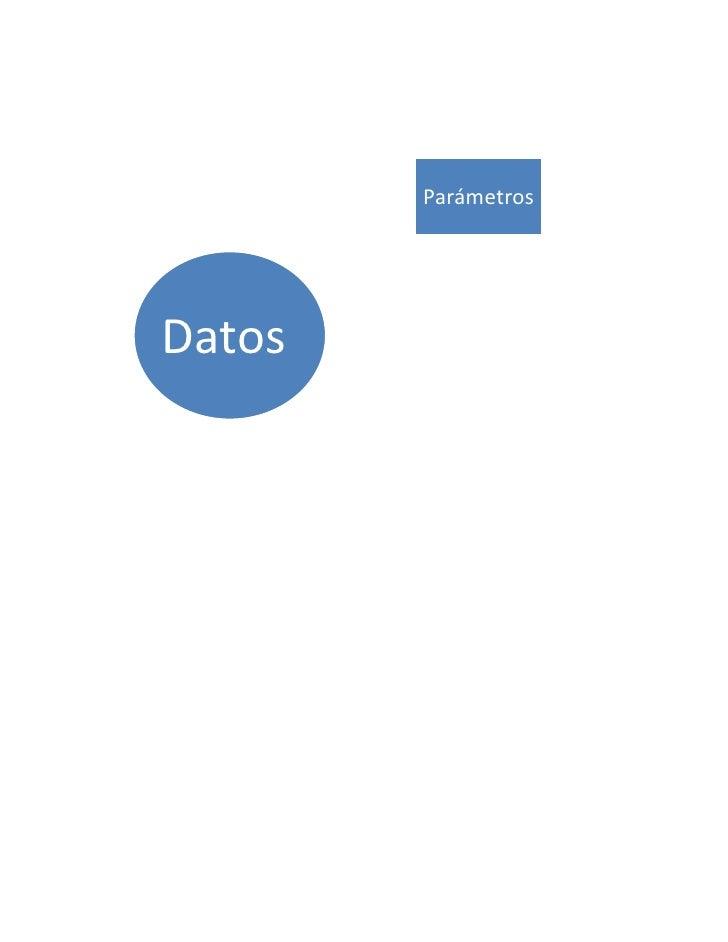 ParámetrosDatos