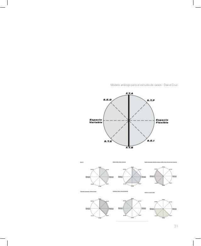 37 Modelo análogo para el estudio de casos - Jairo Enrique Galindo.