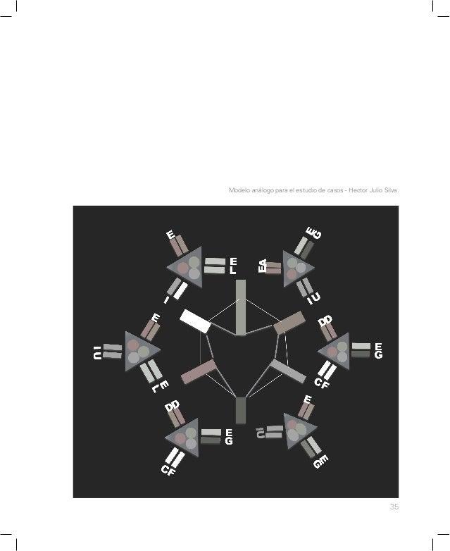 41 Síntesis gráfica de la hipótesis - José Ignacio Torres.