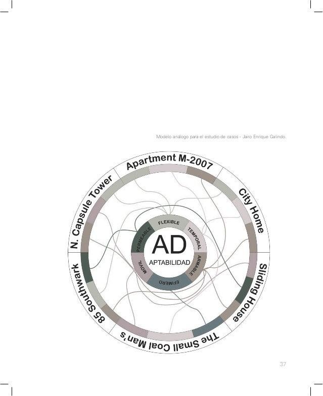 43 Modelo análogo para el estudio de casos - José Reinel Contreras.