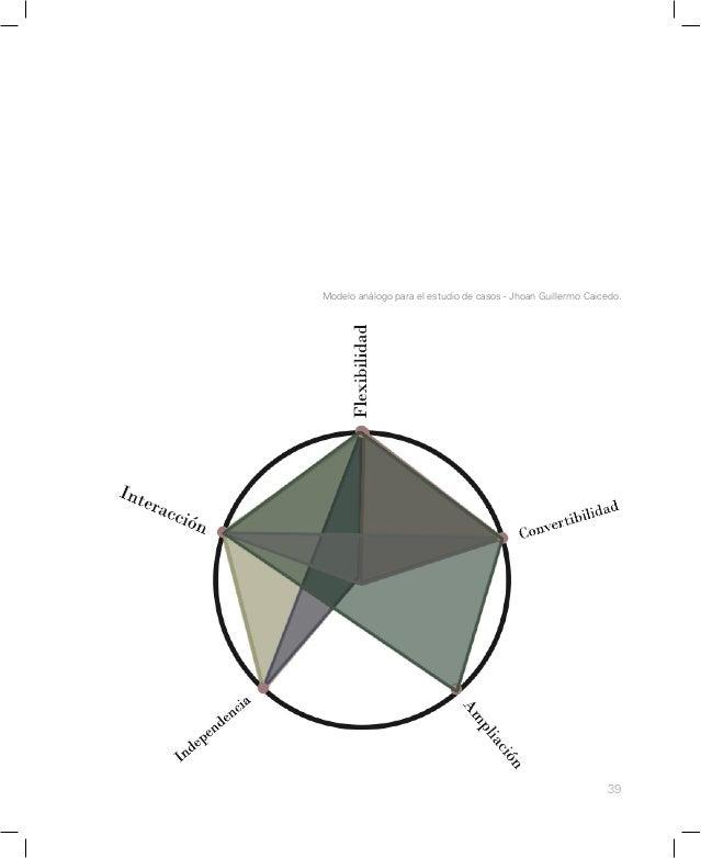 45 Modelo análogo para el estudio de casos - Juan Pablo Leguizamon.