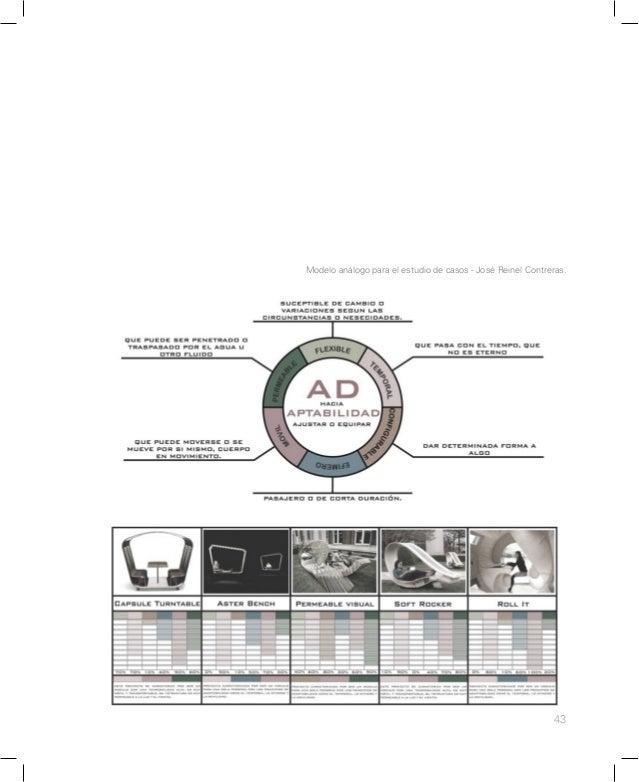 49 Visualización del proceso de investigación seguido - Manuel Saga.