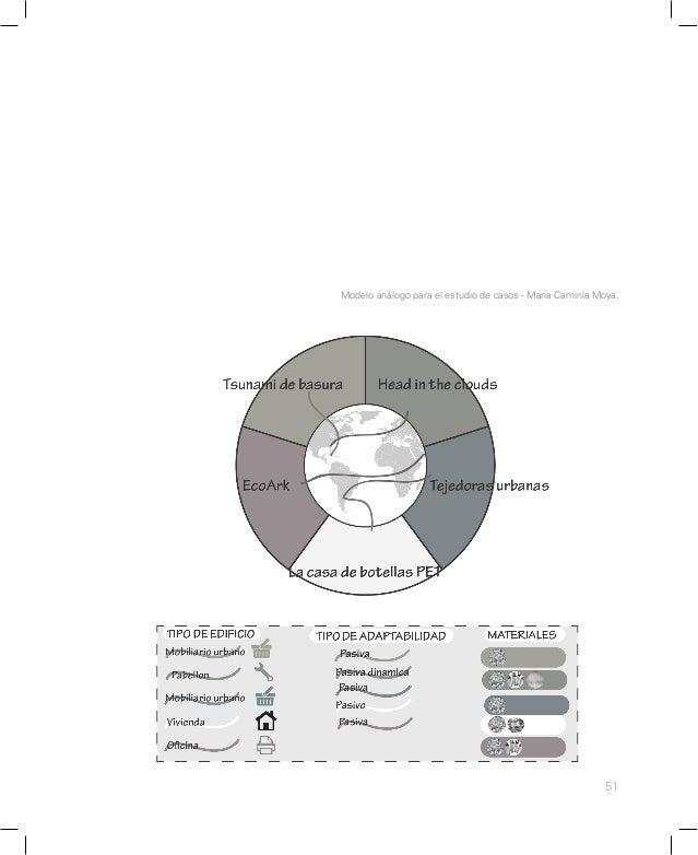 57 Modelo análogo para el estudio de casos - Silvia Cortés.