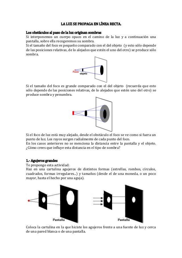 propagación de la luz(camara oscura)