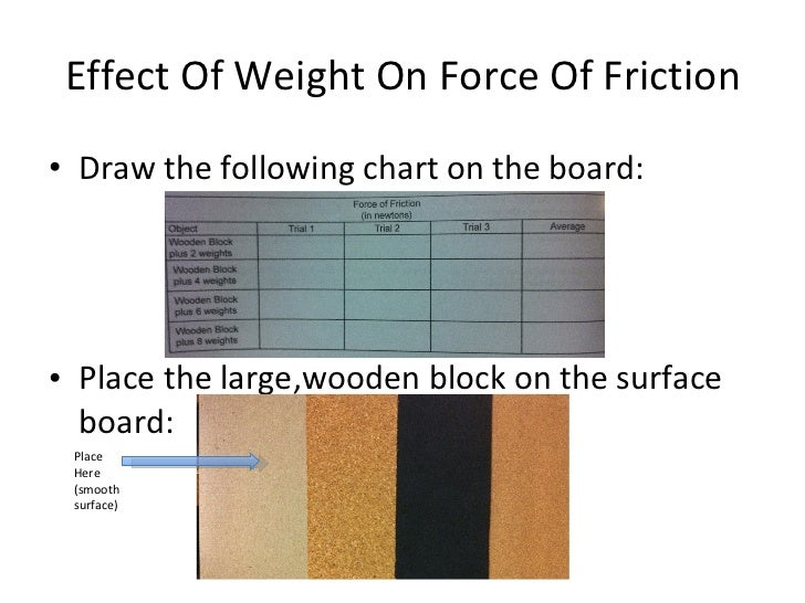 friction force lab report wood block Determining the coefficient of friction lab theory: a block of wood resting on an incline at some angle θ is being pulled up by a string at constant velocity.