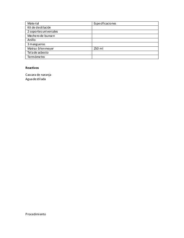 Material Especificaciones Kitde destilación 2 soportesuniversales Mecherode bunsen Anillo 3 mangueras Matraz Erlenmeyer 25...