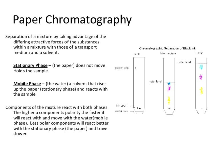 separation of dyes by paper chromatography lab answers