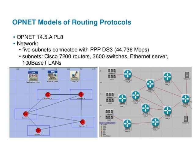SOHO Network Modeling and Simulation Using OPNET