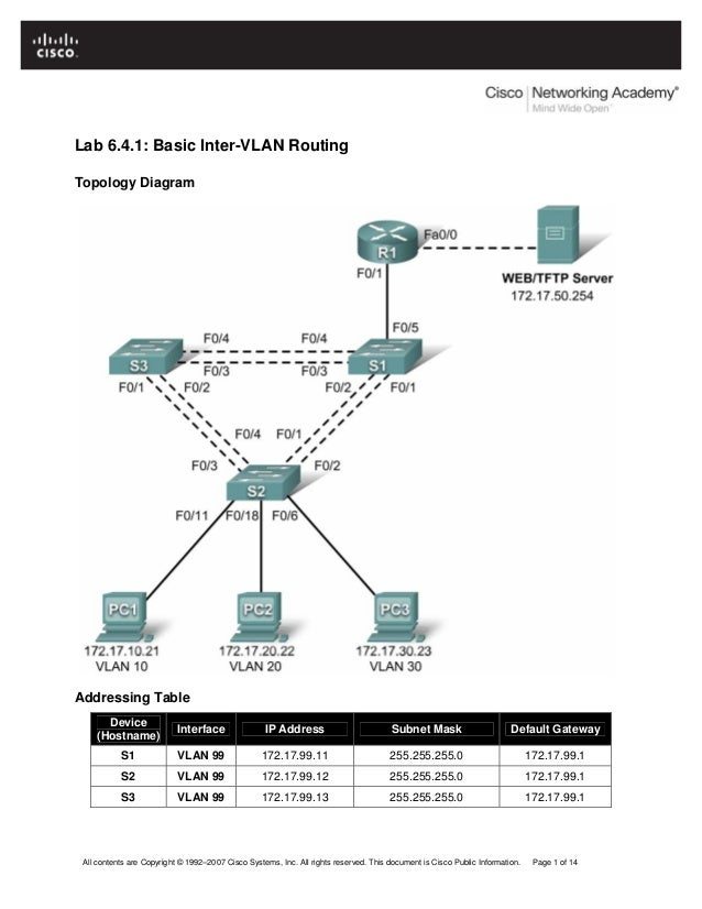 Lab 6.4.1: Basic Inter-VLAN Routing Topology Diagram Addressing Table Device (Hostname) Interface IP Address Subnet Mask D...