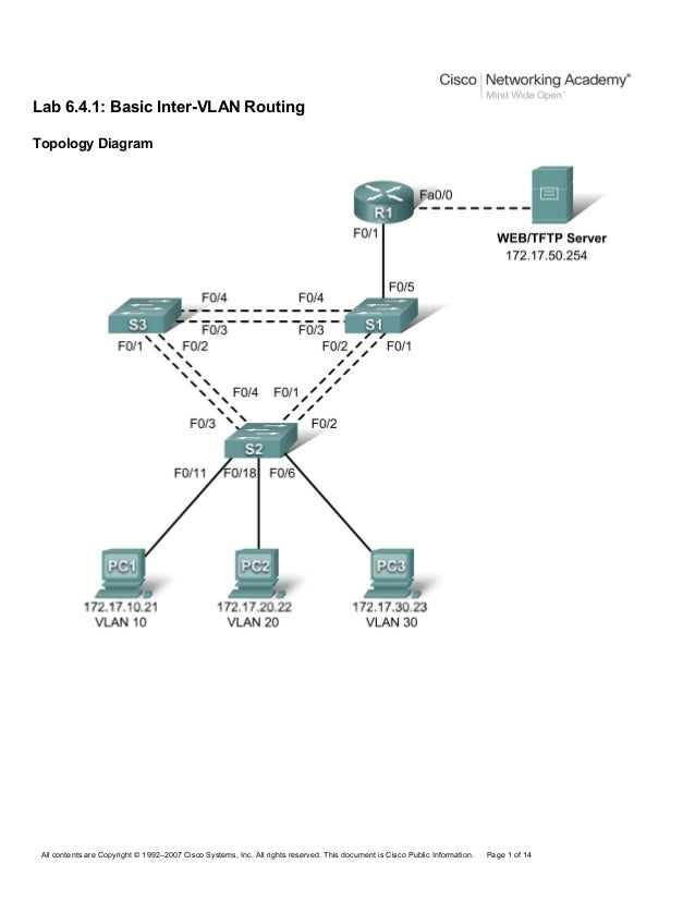 Lab 6 4 1 InterVLAN routing