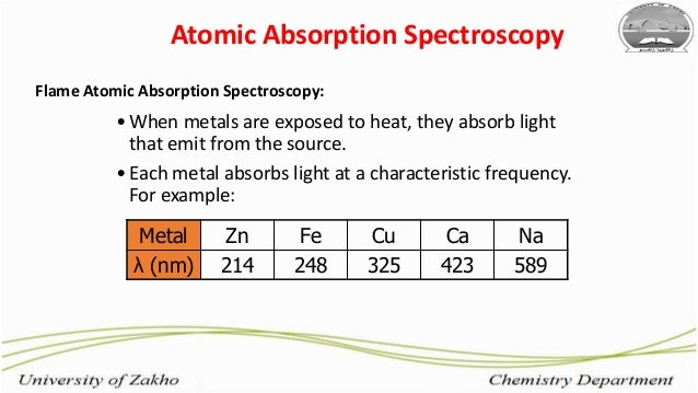 Flame Atomic Absorption Spectroscopy: •When metals are exposed to heat, they absorb light that emit from the source. •Each...